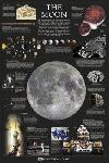 Affiche éducative sur la Lune
