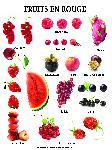 Affiche Fruit en rouge