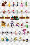 Poster du jeu vidéo Super Mario (Character Parade)