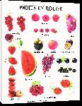 Toiles imprimées Affiche Fruit en rouge