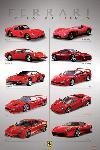 Affiche Ferrari voiture de rêve