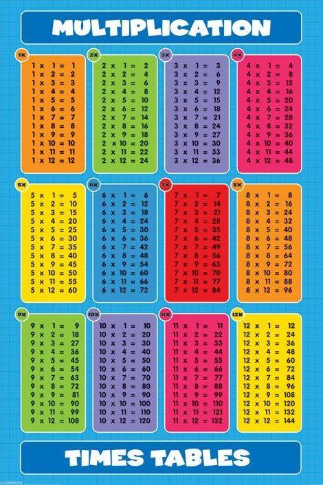 Affiche Multiplication affiche les tables de multiplication - acheter affiche les tables de