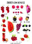 Affiche Fruit en rouge