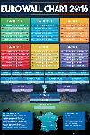 Poster Euro de Football 2016