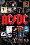 Affiche des albums ACDC
